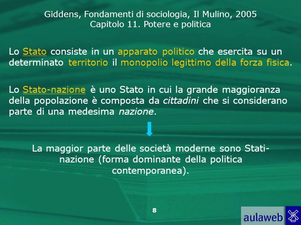 Lo Stato consiste in un apparato politico che esercita su un determinato territorio il monopolio legittimo della forza fisica.