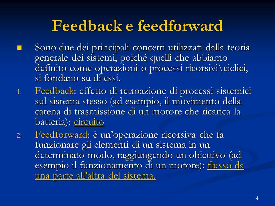 Feedback e feedforward