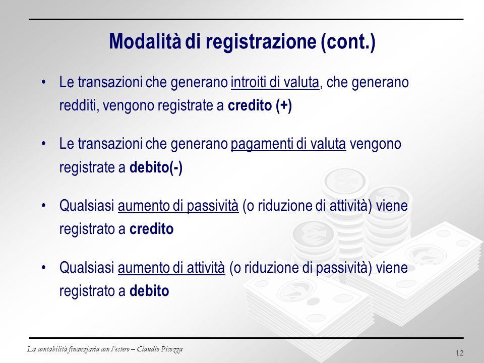 Modalità di registrazione (cont.)