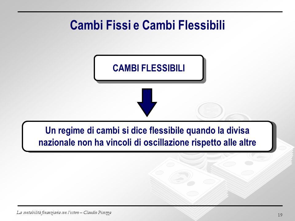 Cambi Fissi e Cambi Flessibili