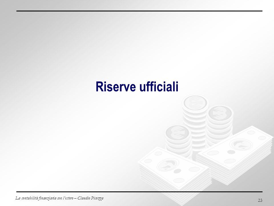 Riserve ufficiali La contabilità finanziaria con l'estero – Claudio Picozza