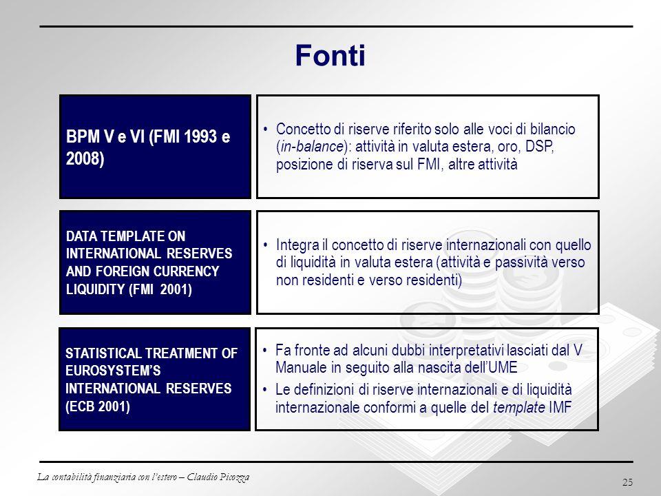 Fonti BPM V e VI (FMI 1993 e 2008)