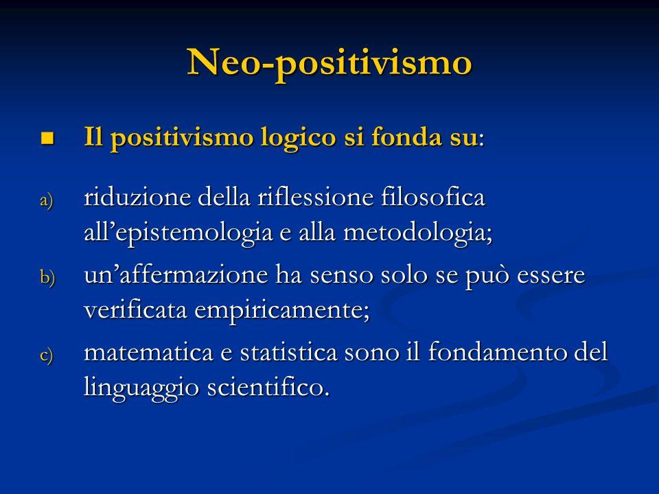 Neo-positivismo Il positivismo logico si fonda su:
