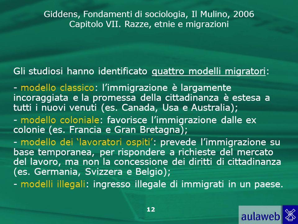 Gli studiosi hanno identificato quattro modelli migratori: