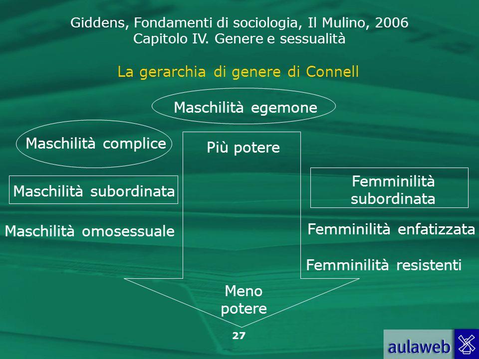 La gerarchia di genere di Connell