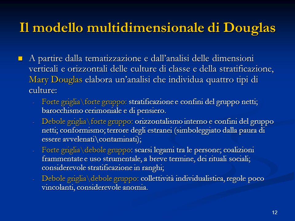Il modello multidimensionale di Douglas