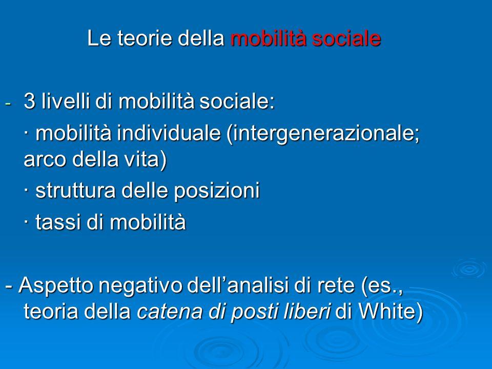 Le teorie della mobilità sociale