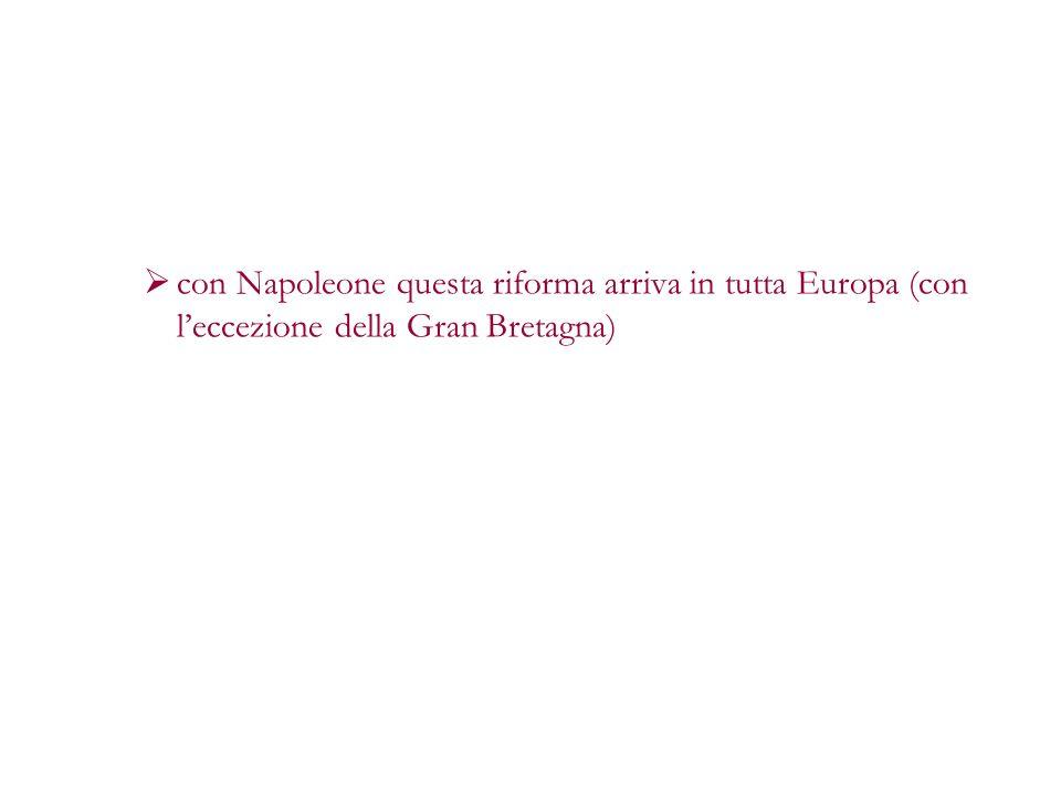 con Napoleone questa riforma arriva in tutta Europa (con l'eccezione della Gran Bretagna)
