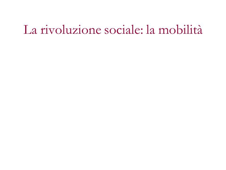 La rivoluzione sociale: la mobilità
