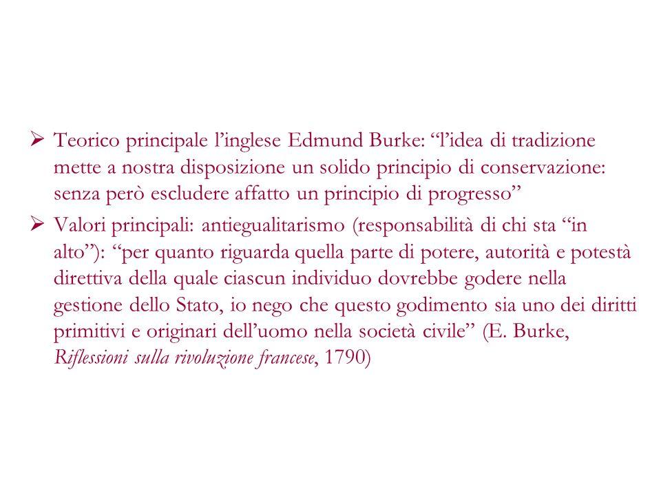 Teorico principale l'inglese Edmund Burke: l'idea di tradizione mette a nostra disposizione un solido principio di conservazione: senza però escludere affatto un principio di progresso
