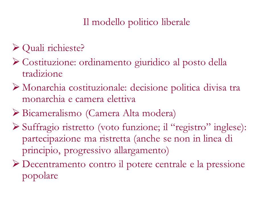 Il modello politico liberale