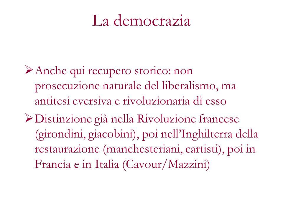 La democrazia Anche qui recupero storico: non prosecuzione naturale del liberalismo, ma antitesi eversiva e rivoluzionaria di esso.