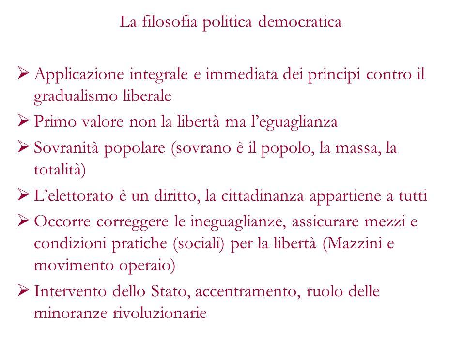 La filosofia politica democratica
