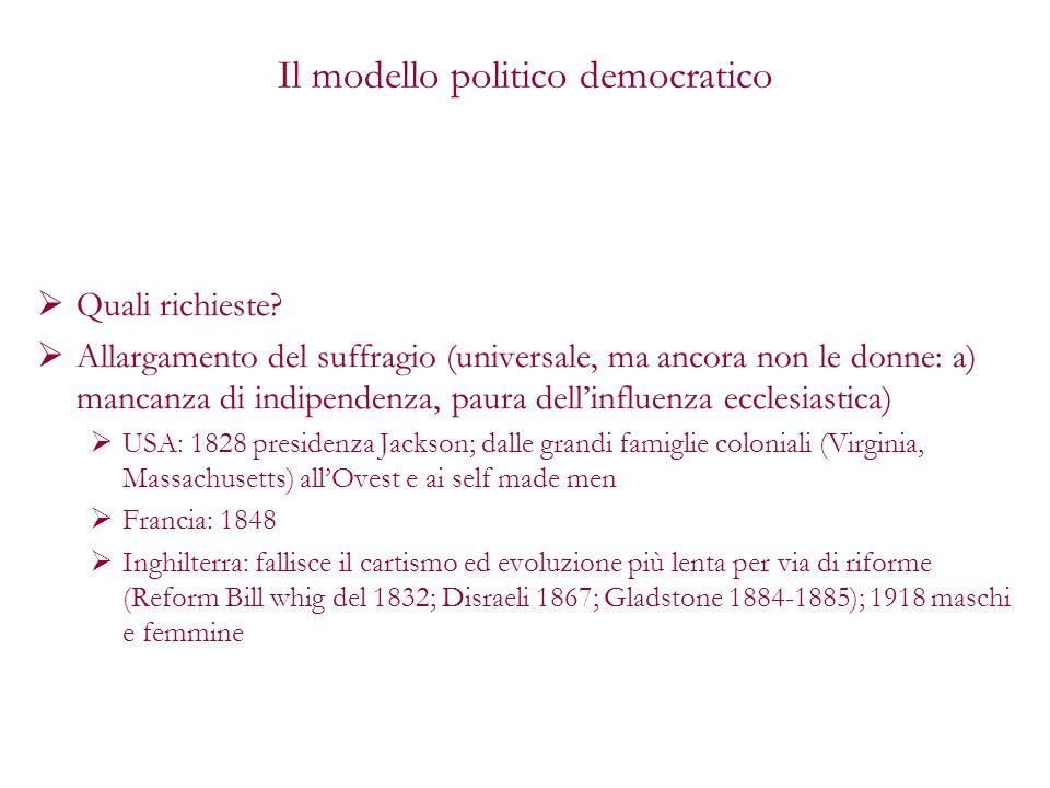 Il modello politico democratico