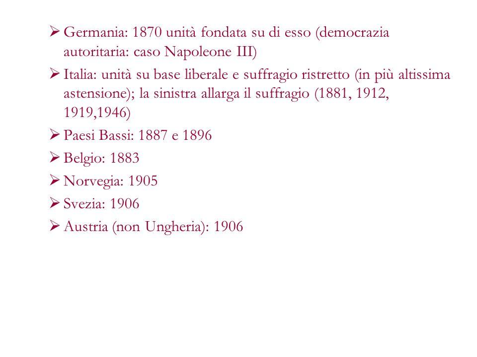 Germania: 1870 unità fondata su di esso (democrazia autoritaria: caso Napoleone III)
