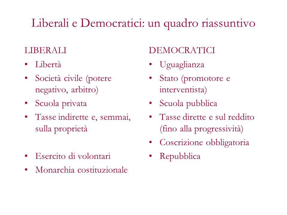 Liberali e Democratici: un quadro riassuntivo