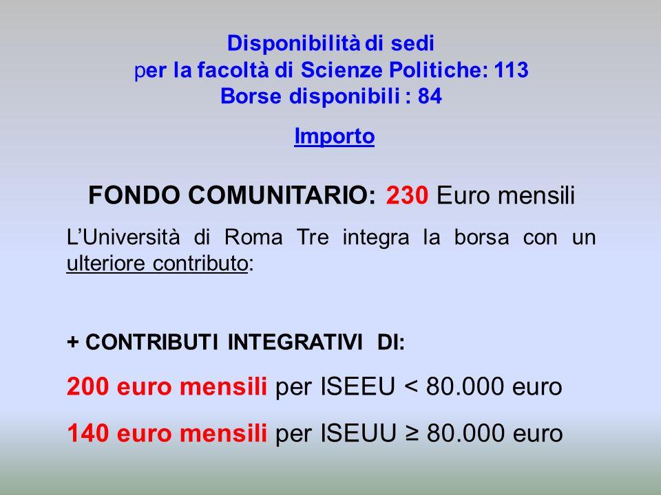 FONDO COMUNITARIO: 230 Euro mensili