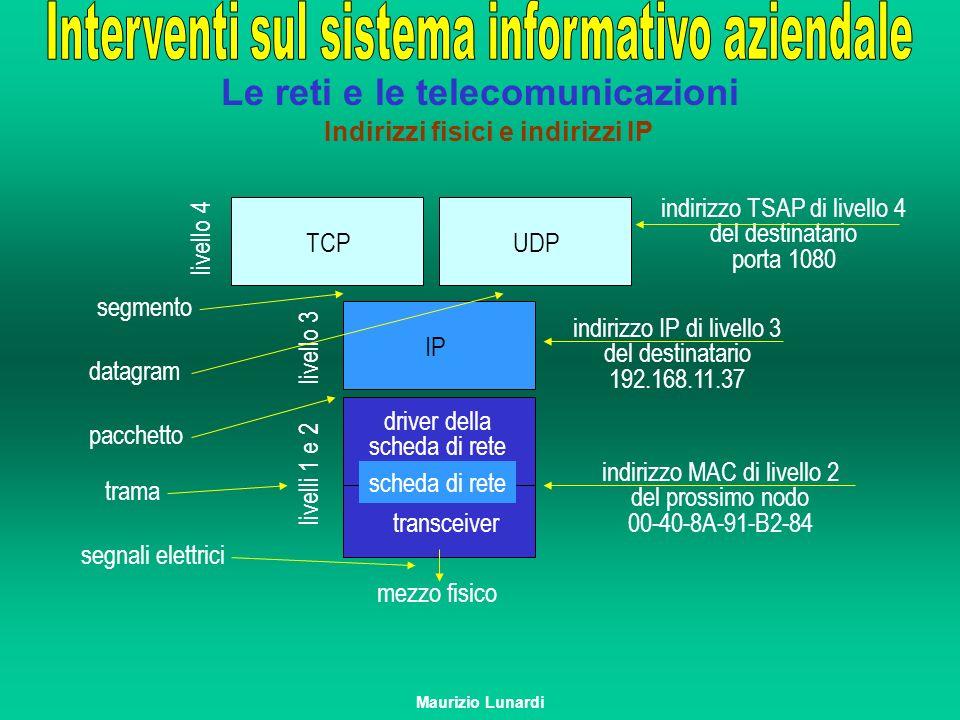 Le reti e le telecomunicazioni Indirizzi fisici e indirizzi IP