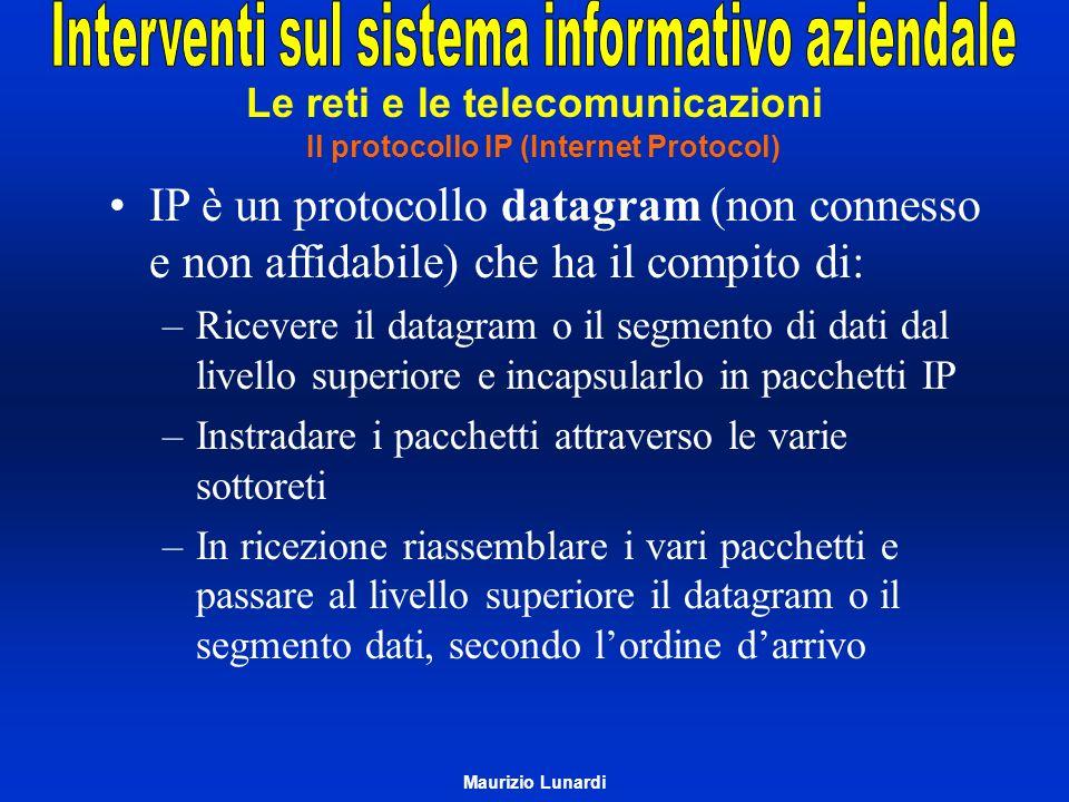 Le reti e le telecomunicazioni Il protocollo IP (Internet Protocol)