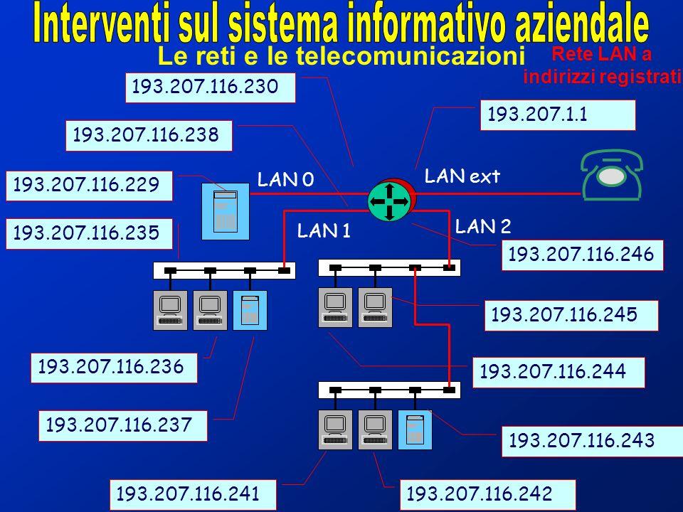 Le reti e le telecomunicazioni Rete LAN a indirizzi registrati