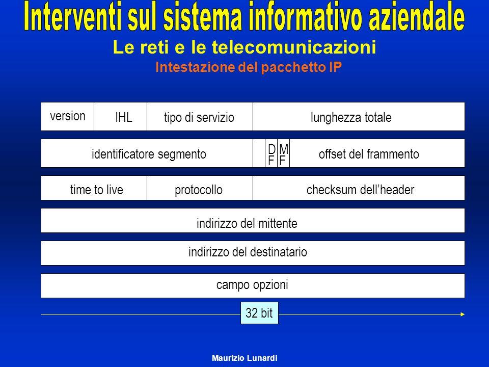 Le reti e le telecomunicazioni Intestazione del pacchetto IP