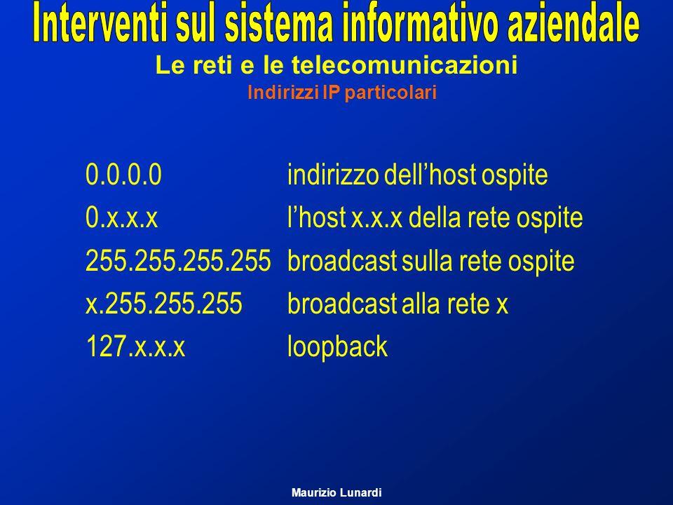 Le reti e le telecomunicazioni Indirizzi IP particolari