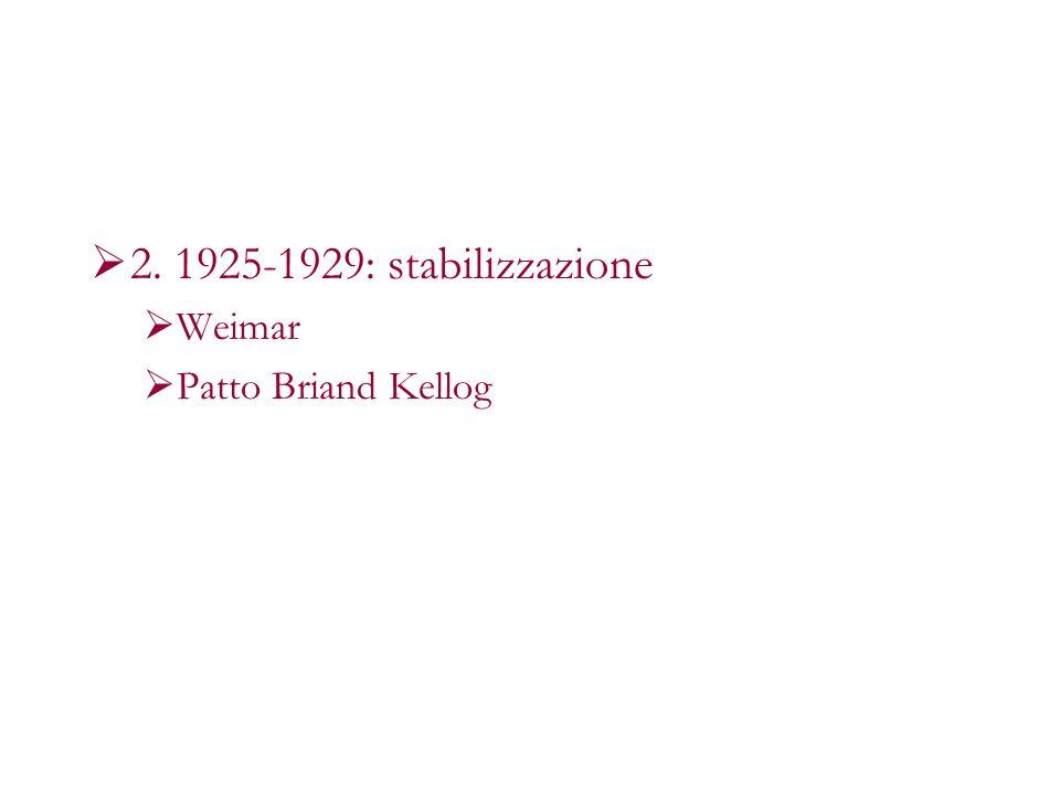 2. 1925-1929: stabilizzazione Weimar Patto Briand Kellog