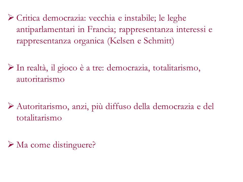 Critica democrazia: vecchia e instabile; le leghe antiparlamentari in Francia; rappresentanza interessi e rappresentanza organica (Kelsen e Schmitt)