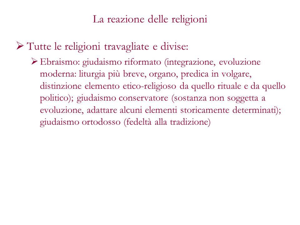 La reazione delle religioni