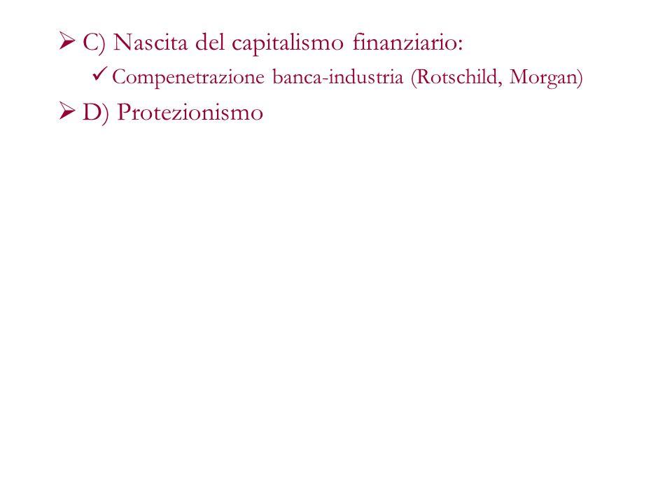 C) Nascita del capitalismo finanziario: D) Protezionismo