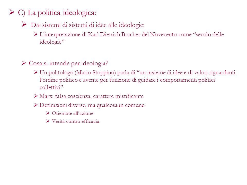 C) La politica ideologica: