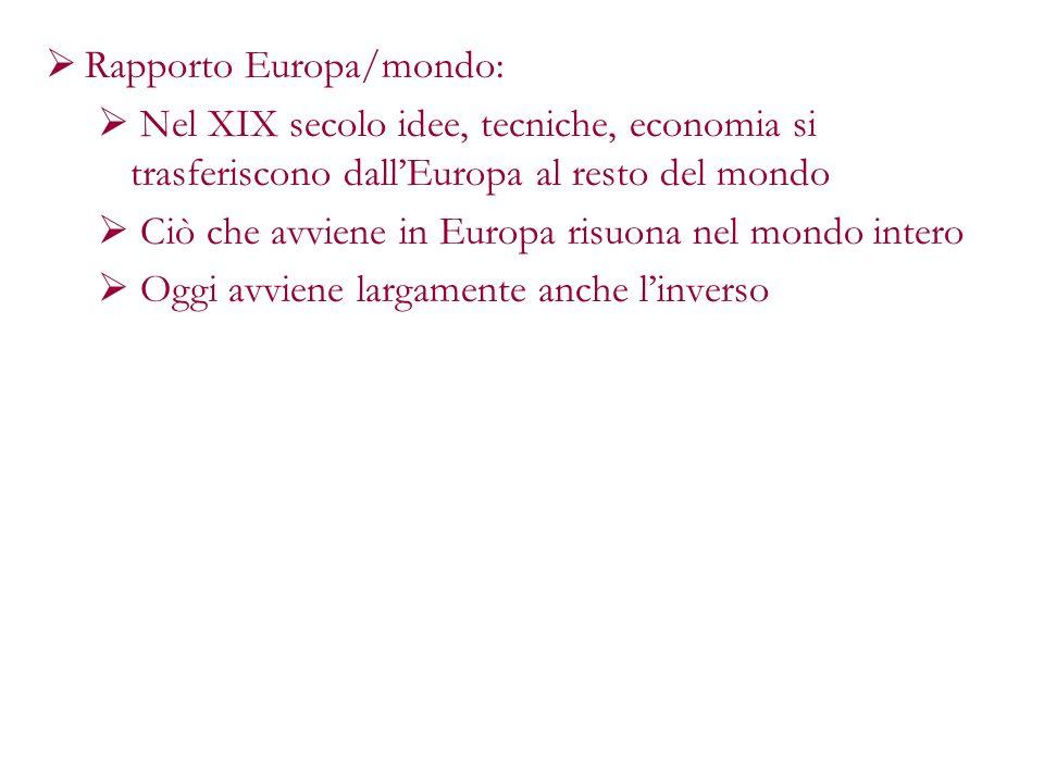 Rapporto Europa/mondo:
