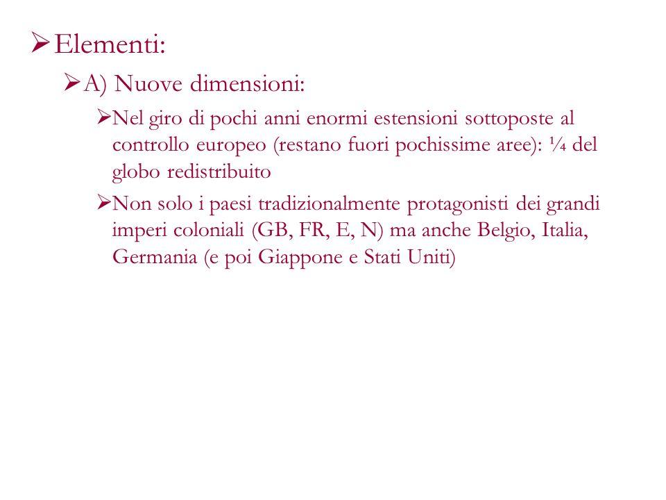 Elementi: A) Nuove dimensioni: