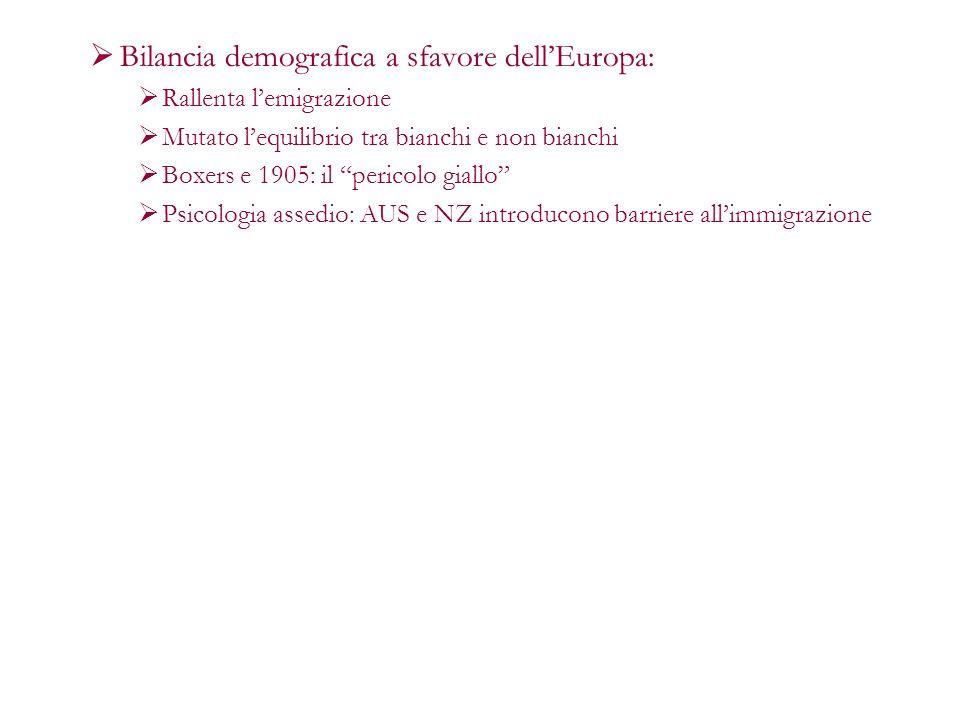 Bilancia demografica a sfavore dell'Europa: