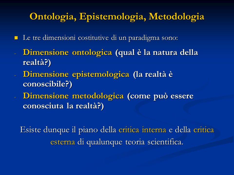 Ontologia, Epistemologia, Metodologia