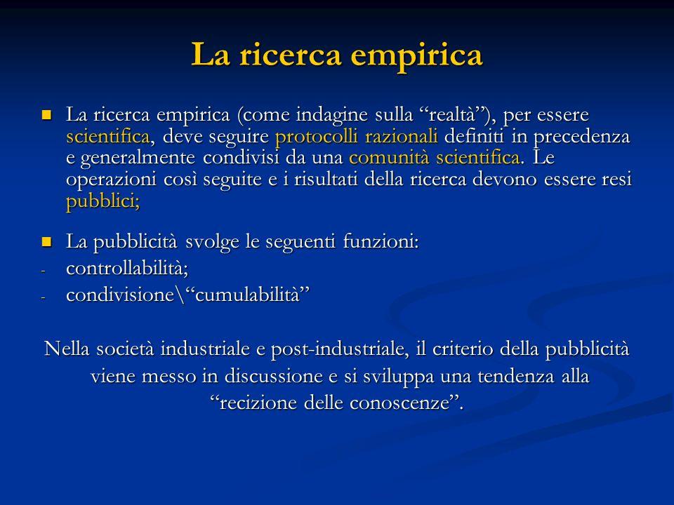 La ricerca empirica
