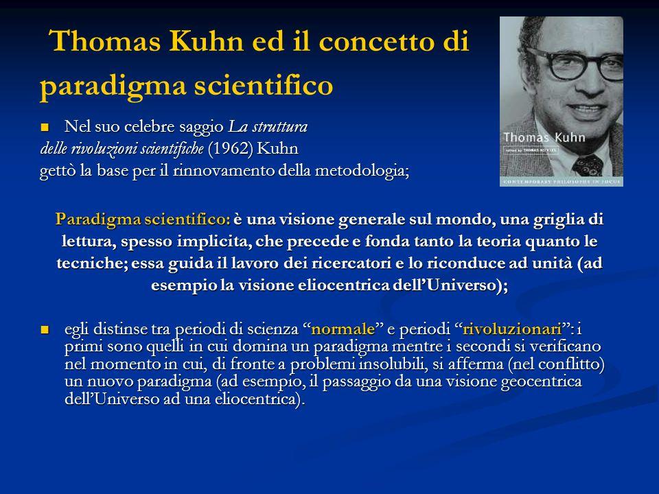 Thomas Kuhn ed il concetto di paradigma scientifico