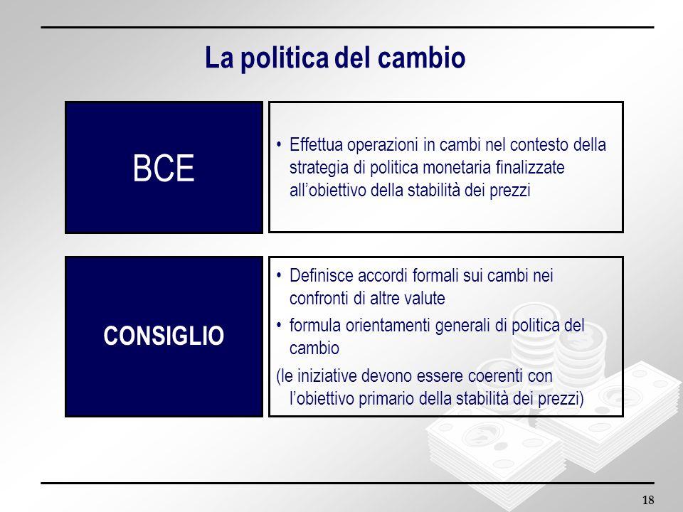 BCE La politica del cambio CONSIGLIO
