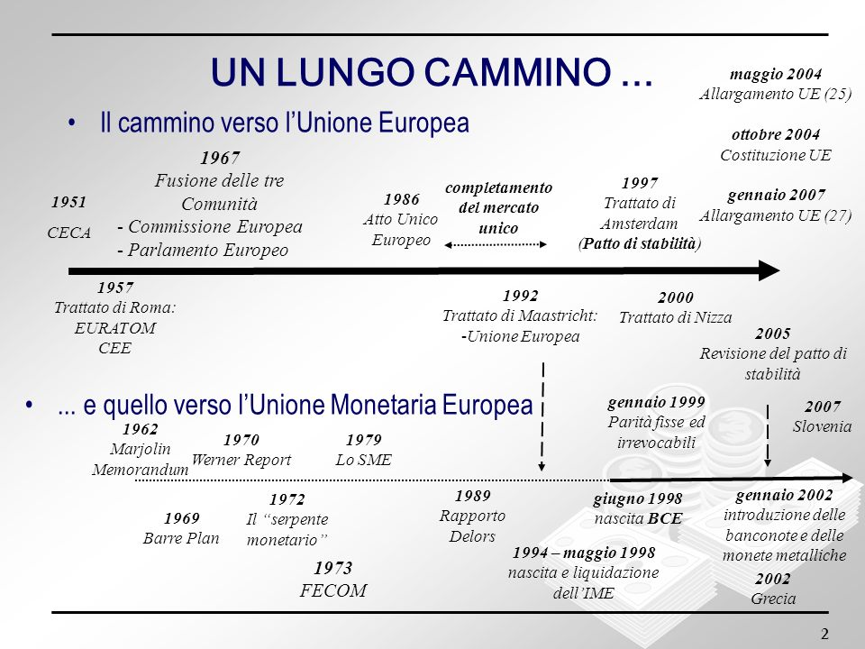 completamento del mercato unico