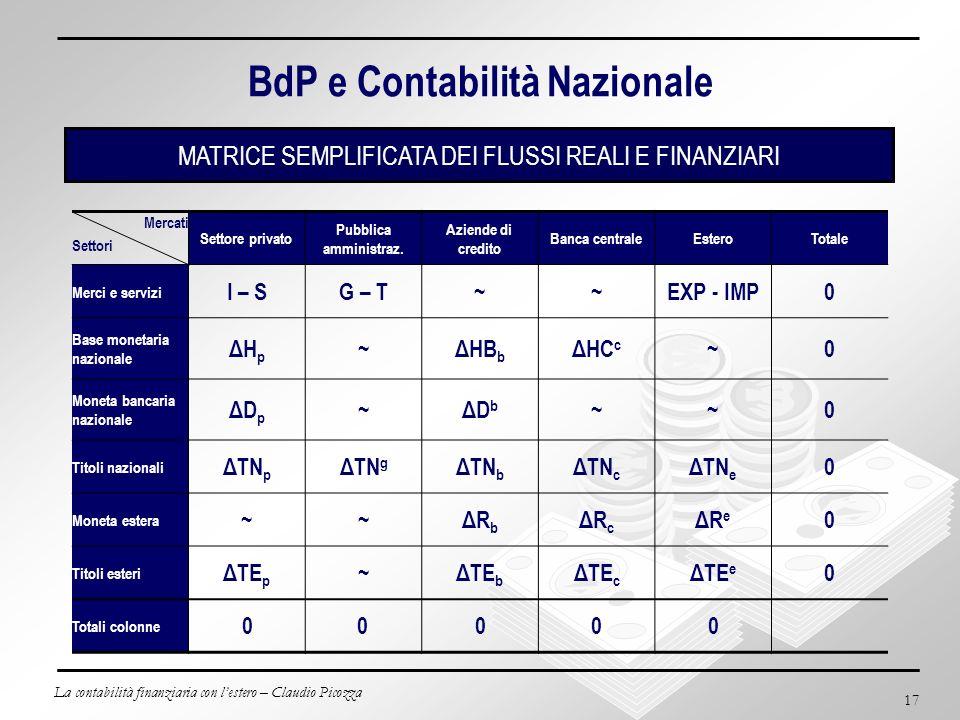 BdP e Contabilità Nazionale