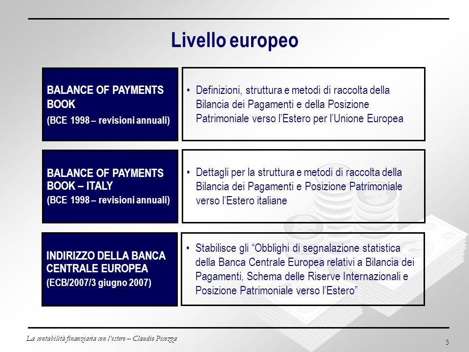 Livello europeo BALANCE OF PAYMENTS BOOK