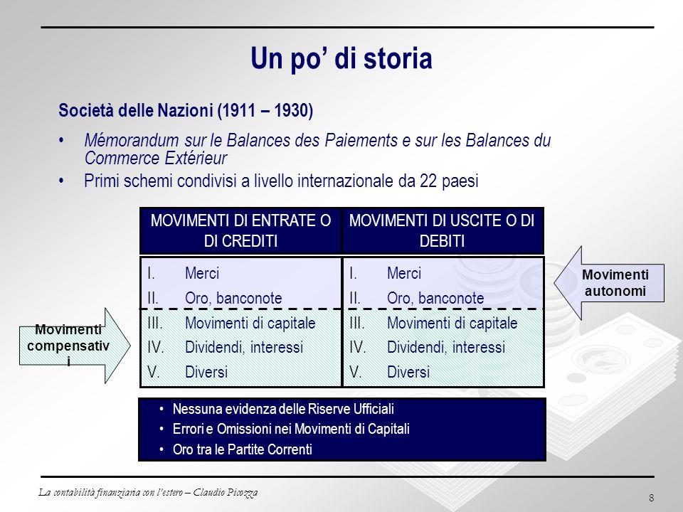 La contabilit finanziaria con l estero ppt scaricare - Diversi a diversi contabilita ...