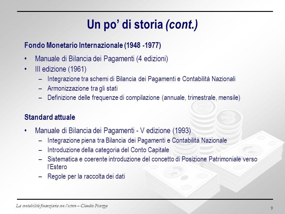 Un po' di storia (cont.) Fondo Monetario Internazionale (1948 -1977)