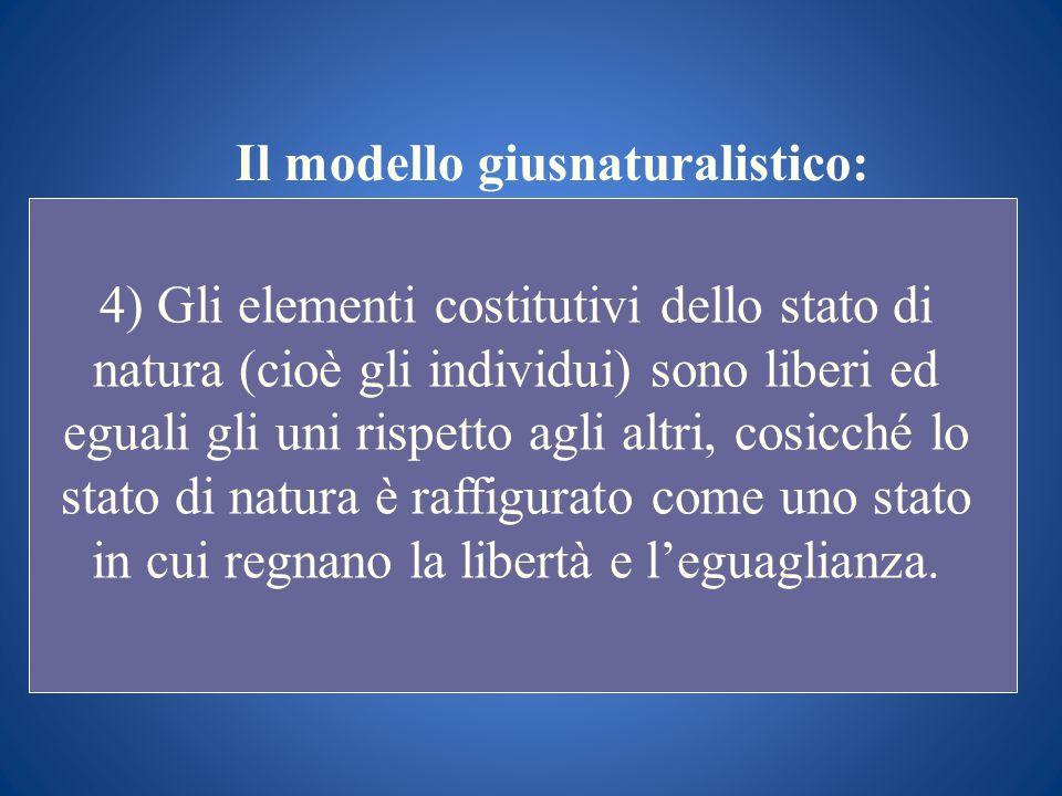 Il modello giusnaturalistico: