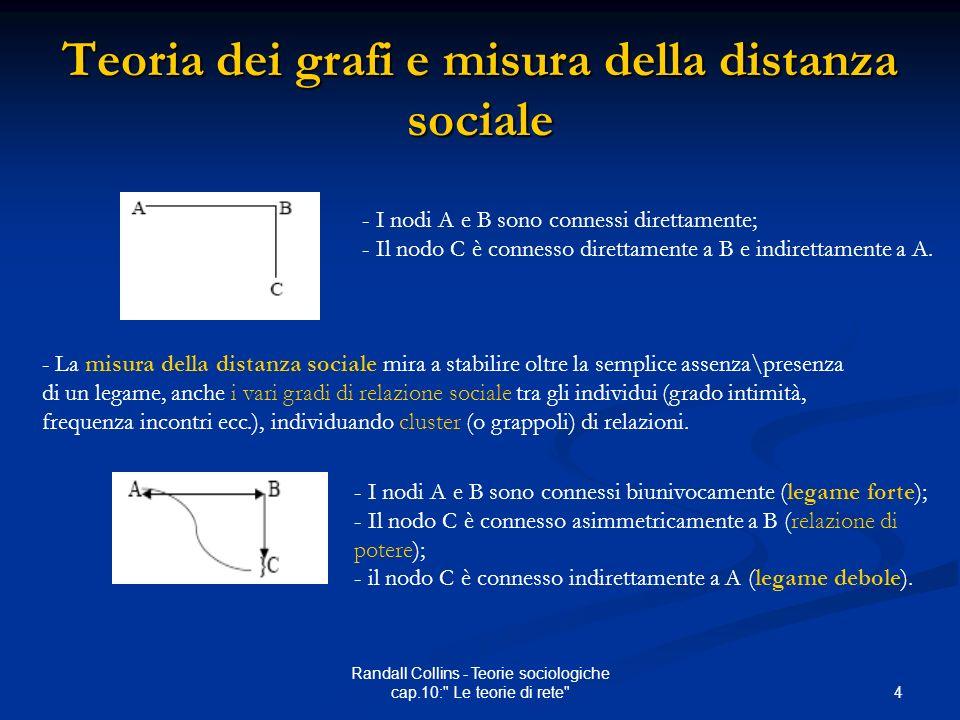 Teoria dei grafi e misura della distanza sociale