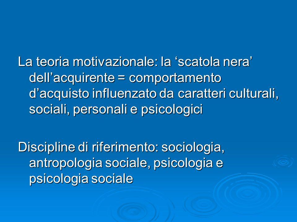 La teoria motivazionale: la 'scatola nera' dell'acquirente = comportamento d'acquisto influenzato da caratteri culturali, sociali, personali e psicologici
