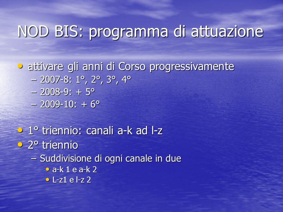 NOD BIS: programma di attuazione