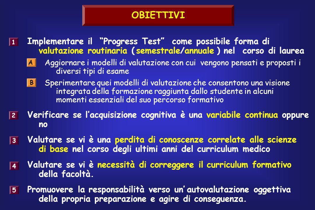 OBIETTIVI1. Implementare il Progress Test come possibile forma di valutazione routinaria ( semestrale/annuale ) nel corso di laurea.