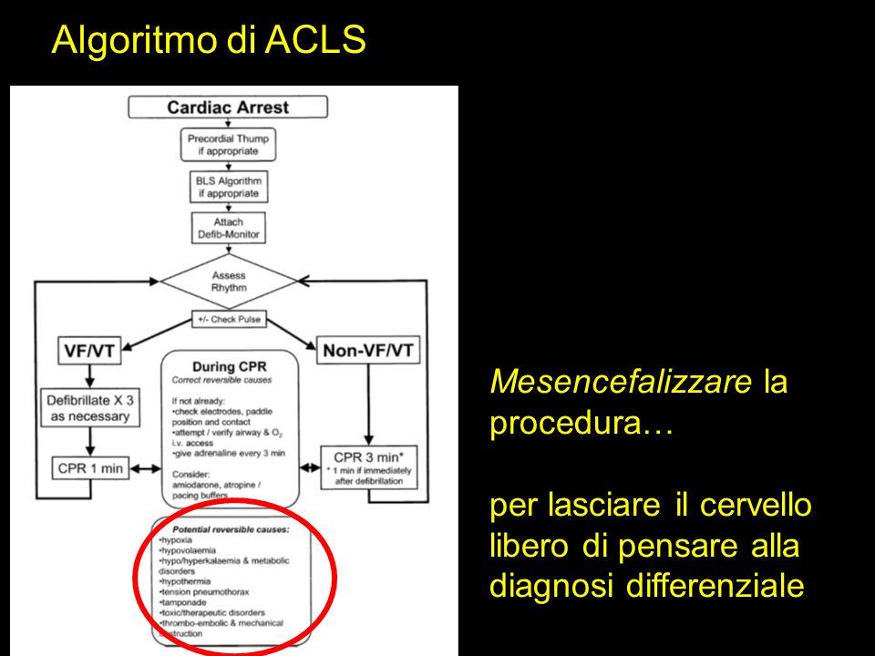 Algoritmo di ACLS Mesencefalizzare la procedura…