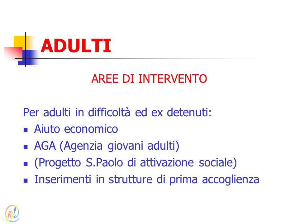 ADULTI AREE DI INTERVENTO Per adulti in difficoltà ed ex detenuti: